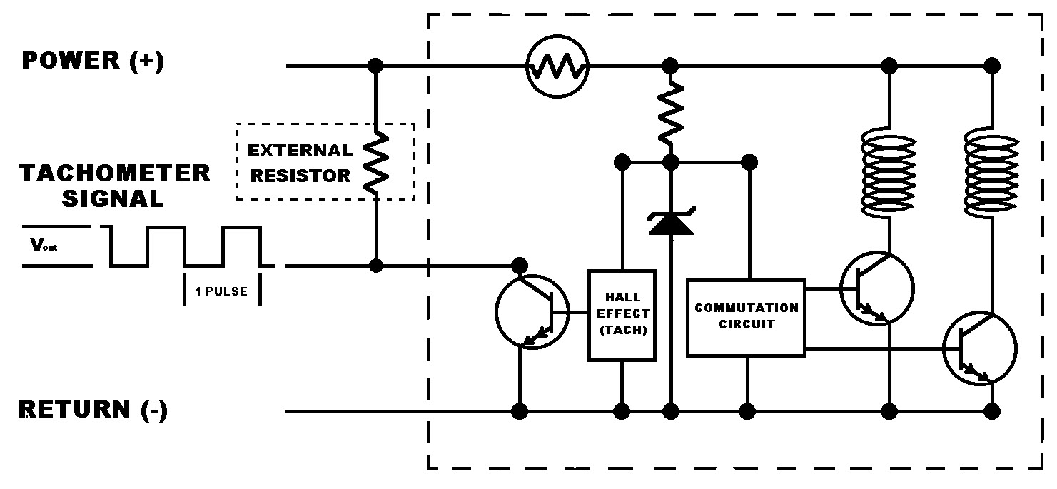 Methods Of Monitoring Fan Performance Comair Rotron Power Monitor Schematic Signal Output