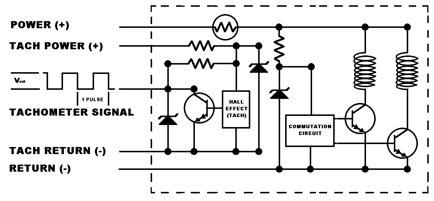 Servo Motor Color Wiring Servo Motor Wiring Diagram Additionally ...